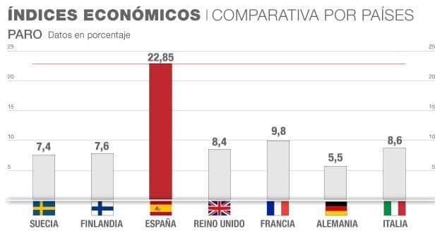 Índices-Económicos-5