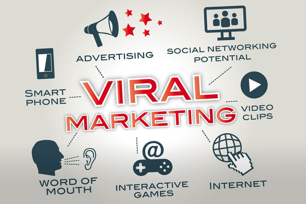 Marketing-Viral-10