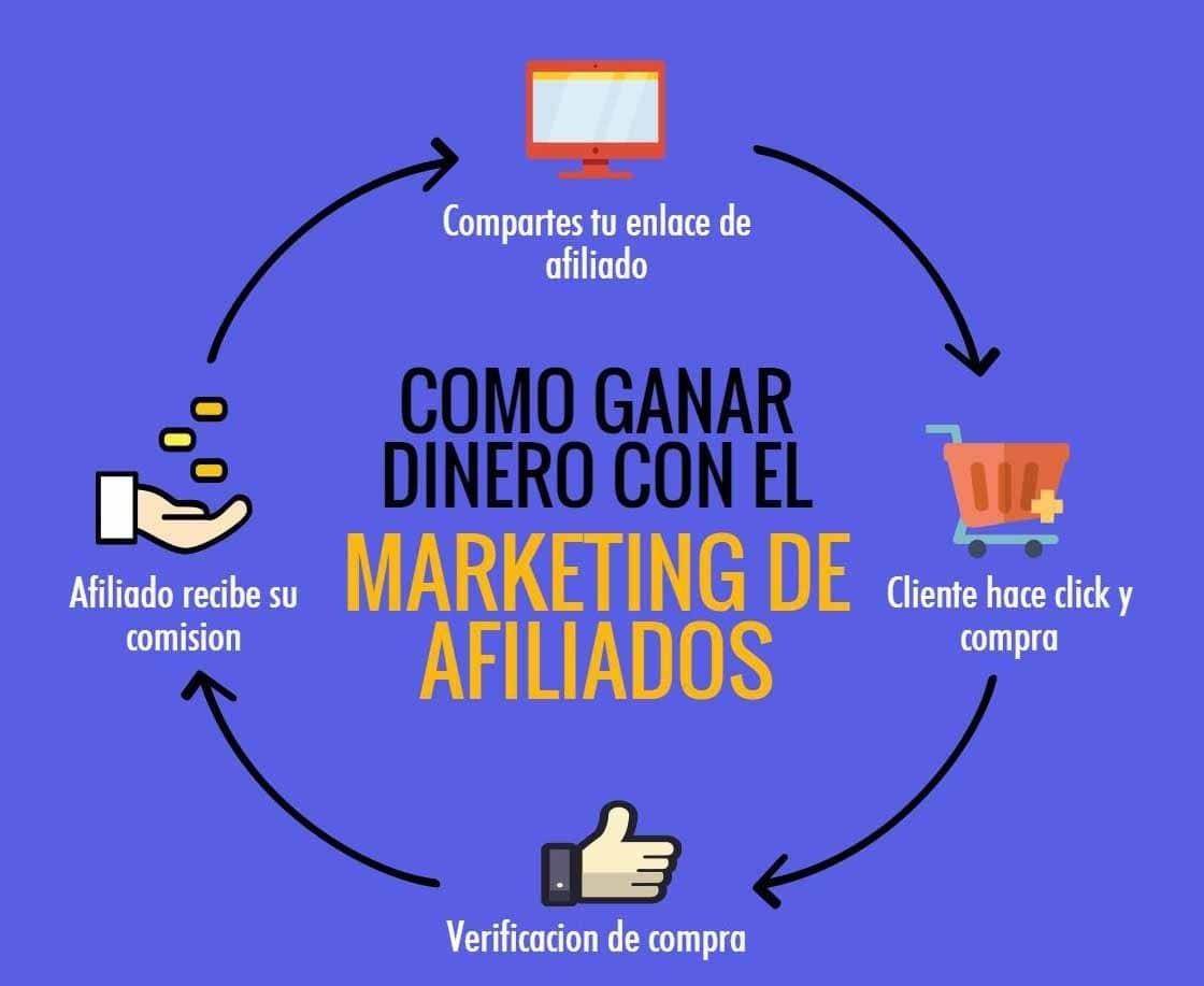 Marketing-de-afiliados-4