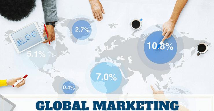 marketing-global