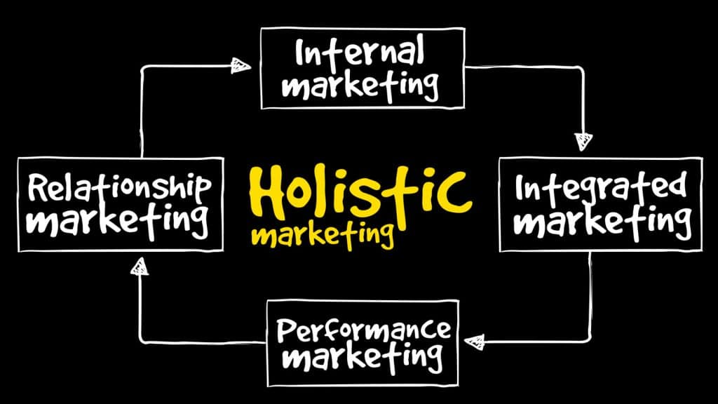 marketing holístico
