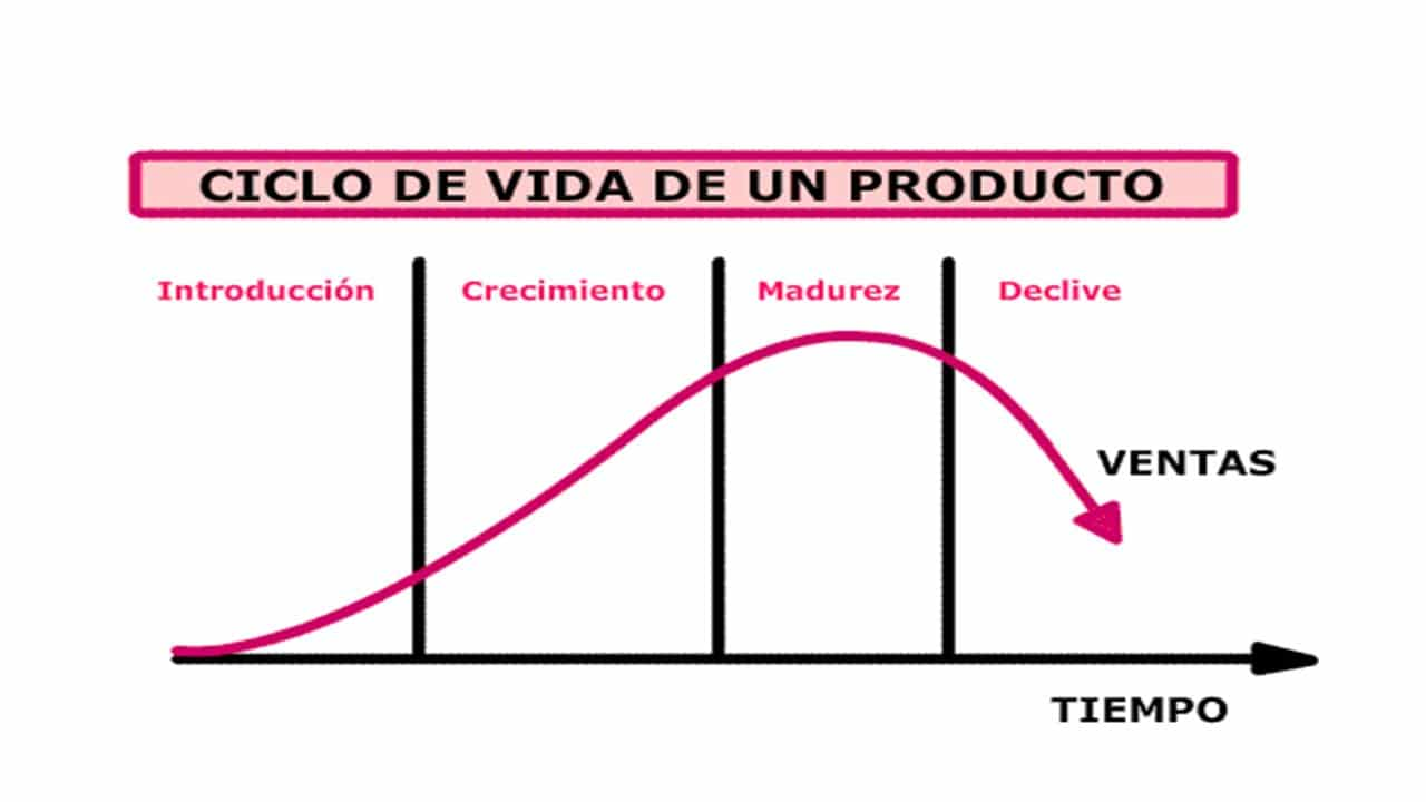 producto-en-marketing-28